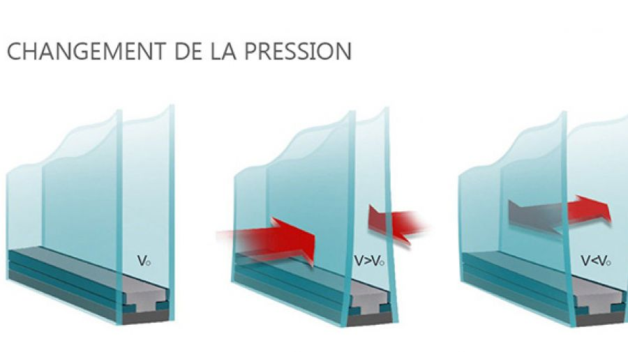 Information promo restauration de fen tres embu es r gion for Fenetre thermos